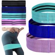 Elastic band round textiles