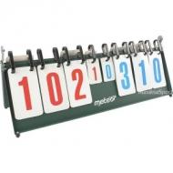 Scoreboard Meteor